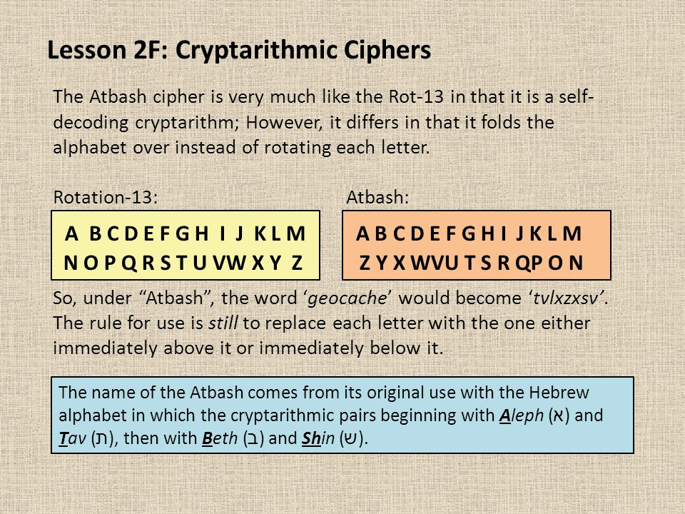 Lesson 2F: Cryptarithmic Ciphers