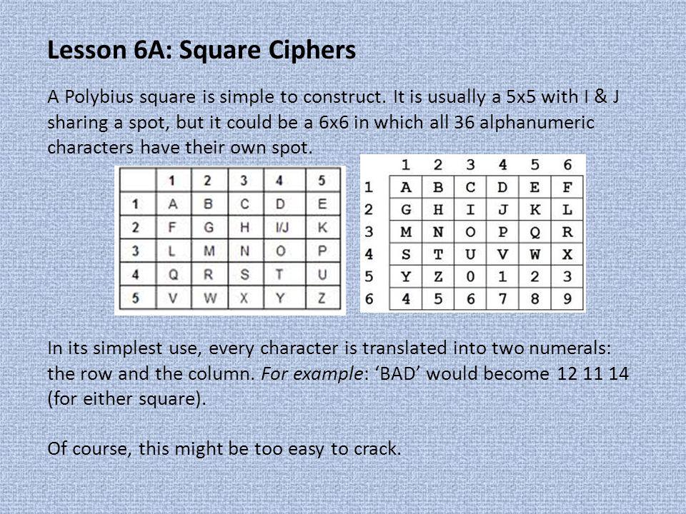 Lesson 6A: Square Ciphers