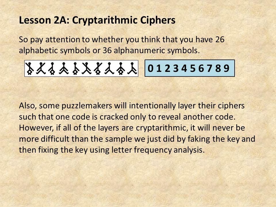 Lesson 2A: Cryptarithmic Ciphers
