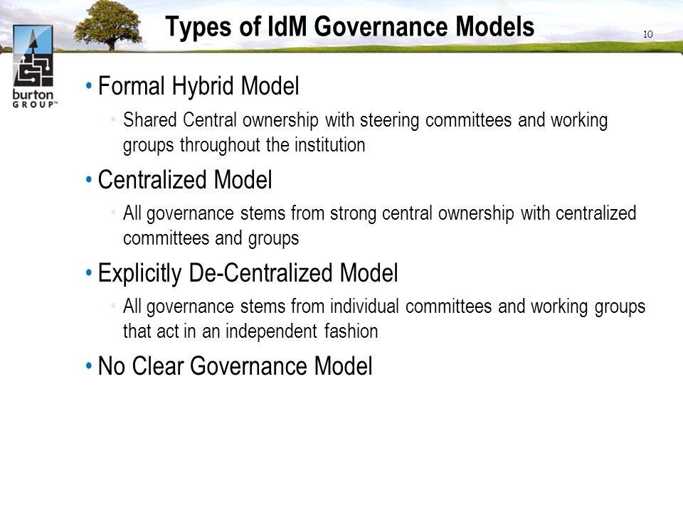 Types of IdM Governance Models