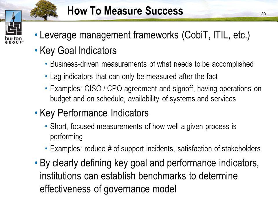 How To Measure Success Leverage management frameworks (CobiT, ITIL, etc.) Key Goal Indicators.