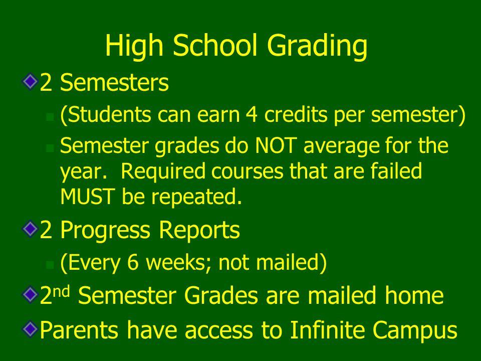 High School Grading 2 Semesters 2 Progress Reports