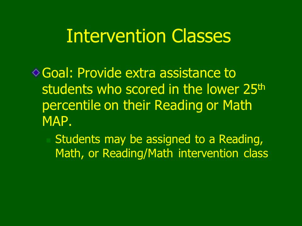 Intervention Classes Goal: Provide extra assistance to students who scored in the lower 25th percentile on their Reading or Math MAP.