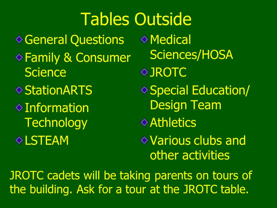 Tables Outside General Questions Medical Sciences/HOSA