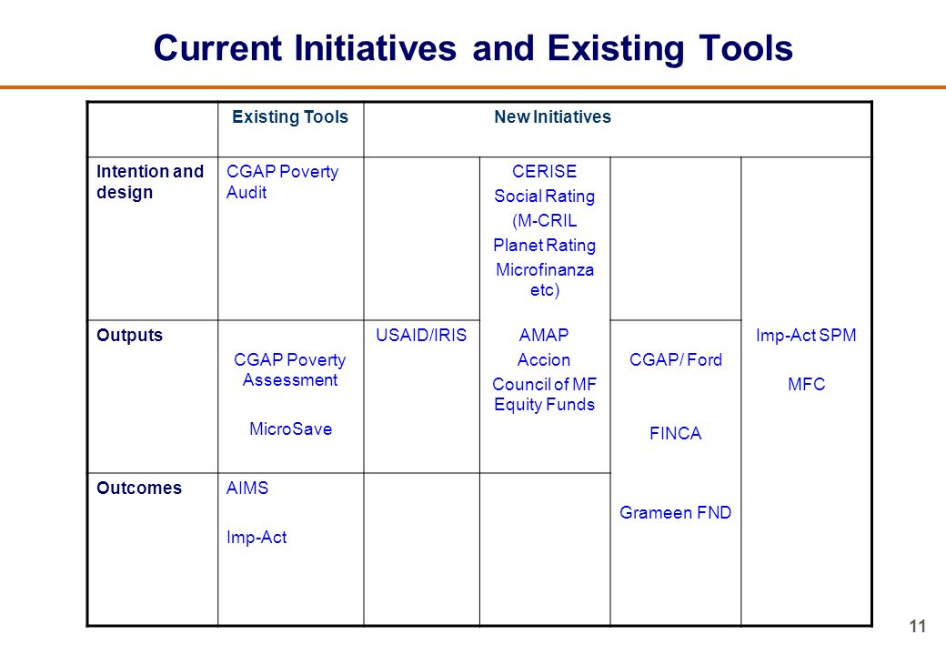 Current Initiatives and Existing Tools