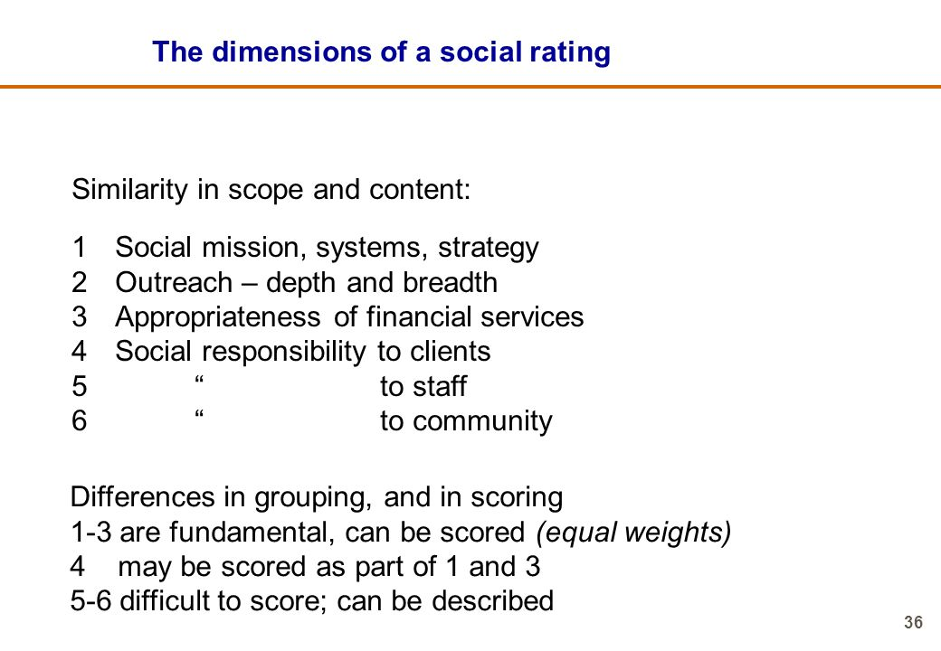 The dimensions of a social rating