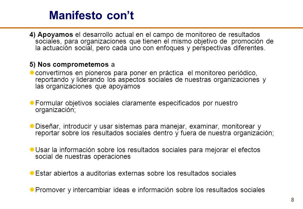 Manifesto con't