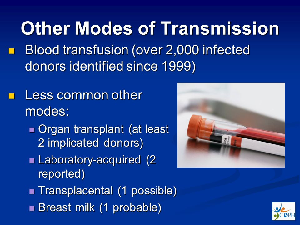 Other Modes of Transmission
