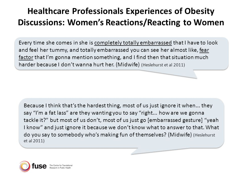 Healthcare Professionals Experiences of Obesity Discussions: Women's Reactions/Reacting to Women