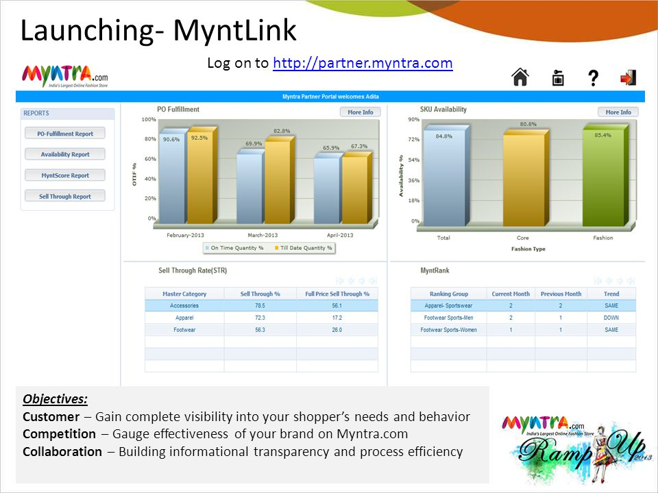 Launching- MyntLink Log on to   Objectives:
