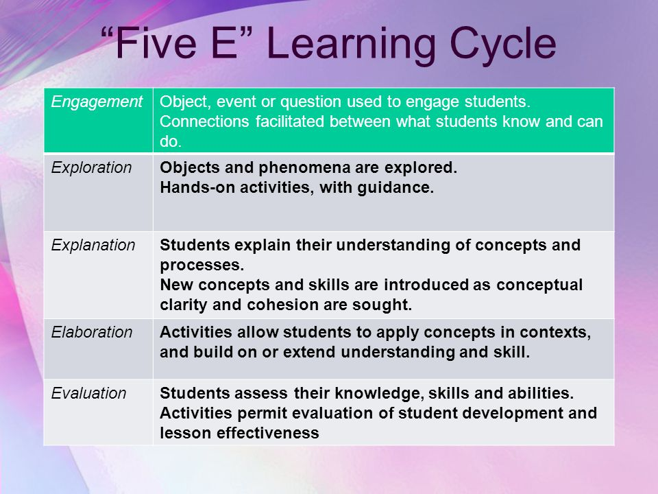 Five E Learning Cycle