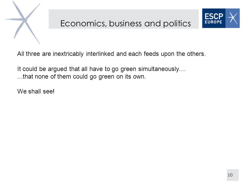 Economics, business and politics