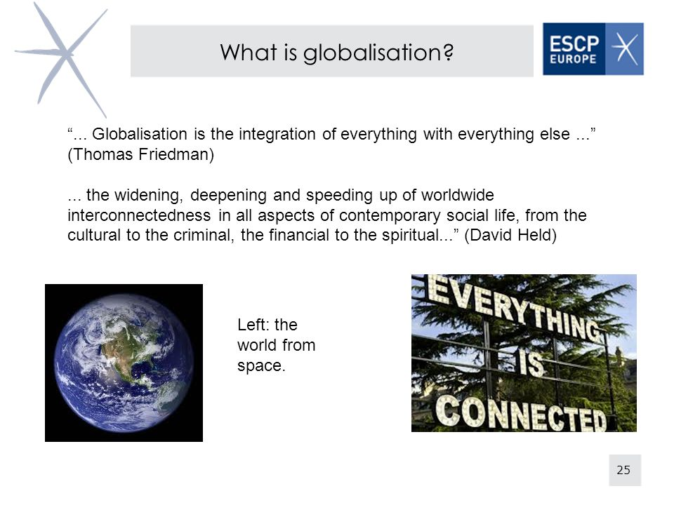 What is globalisation ... Globalisation is the integration of everything with everything else ... (Thomas Friedman)