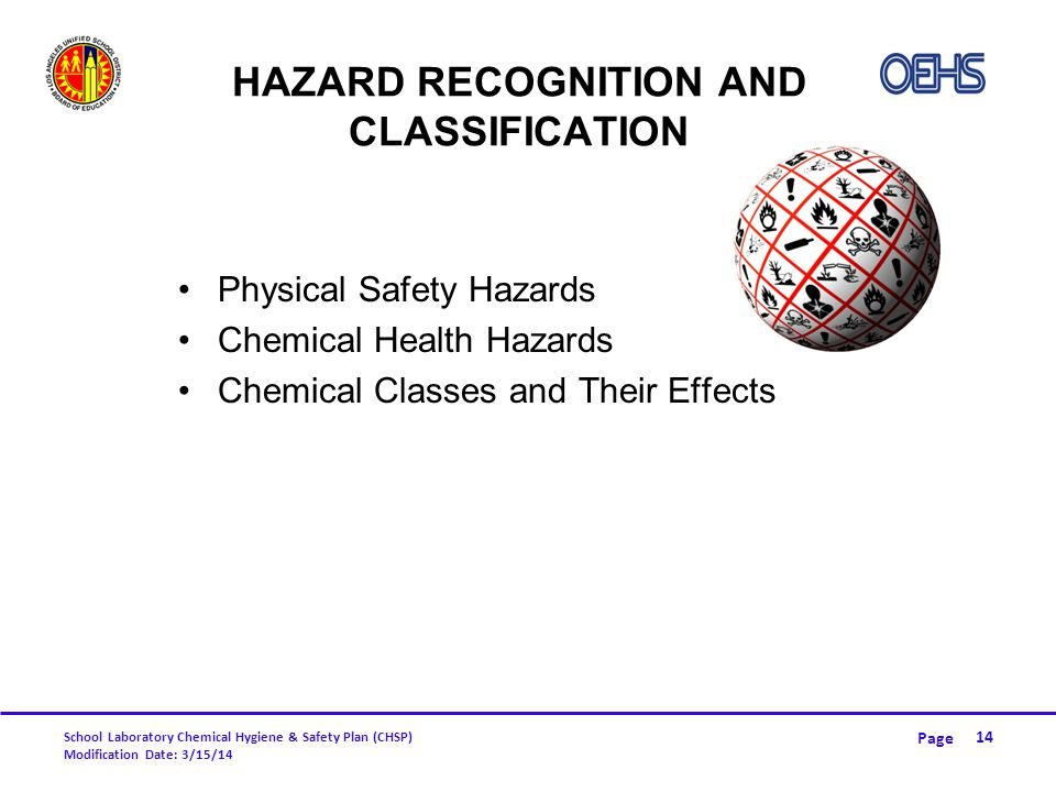 Hazard Recognition and Classification