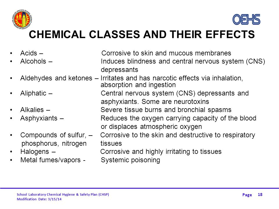 Chemical Classes and Their Effects