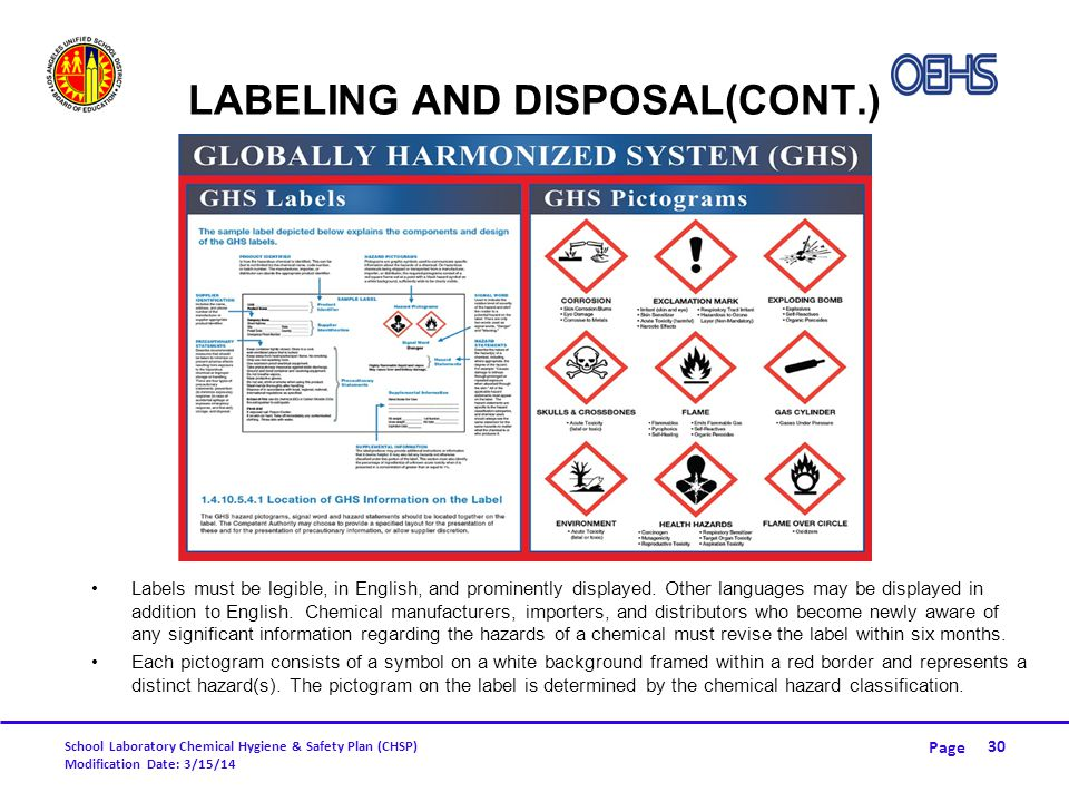 Labeling and Disposal(cont.)