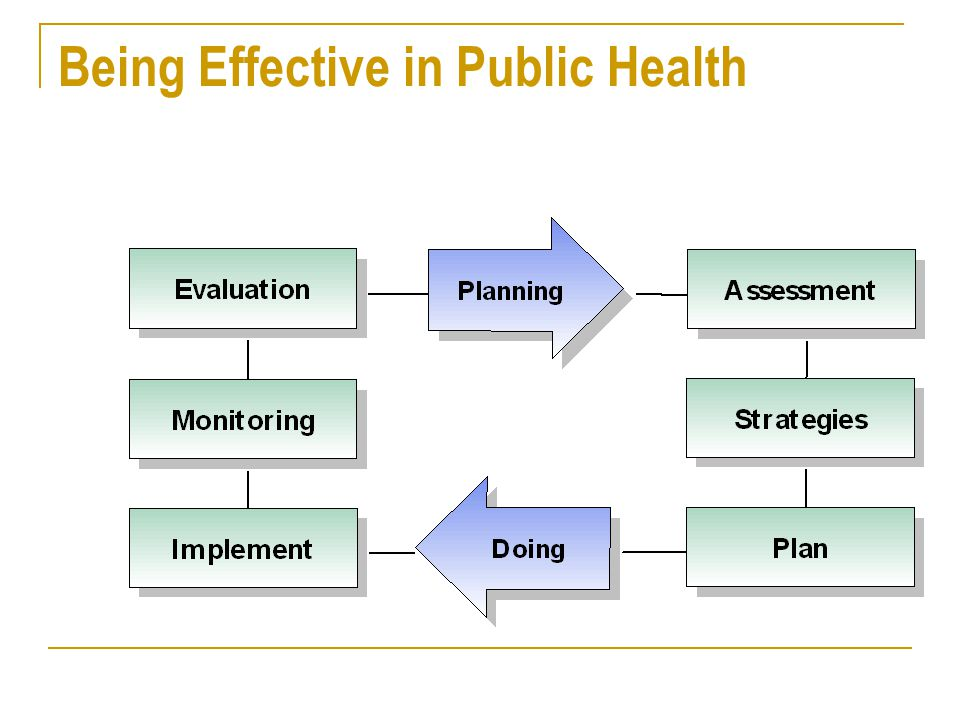 Being Effective in Public Health