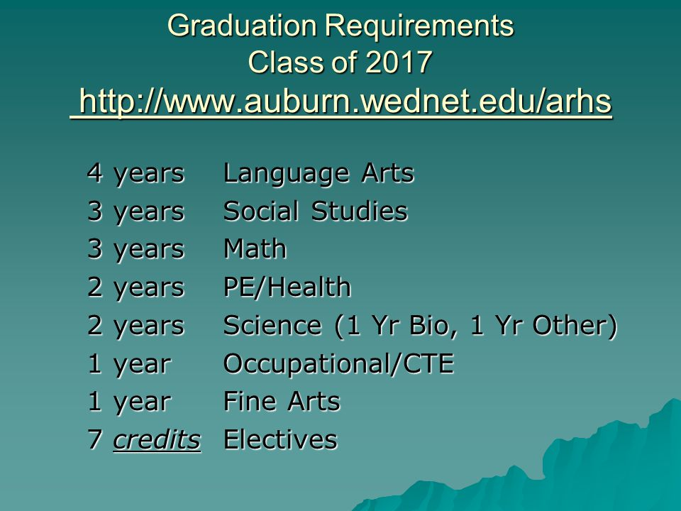 Graduation Requirements Class of 2017 http://www. auburn. wednet