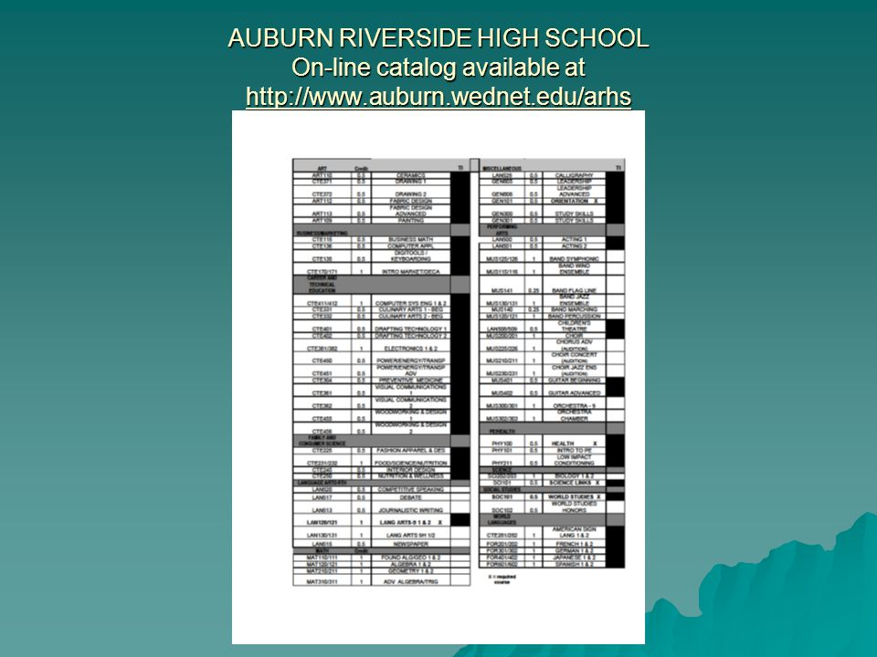 AUBURN RIVERSIDE HIGH SCHOOL On-line catalog available at http://www