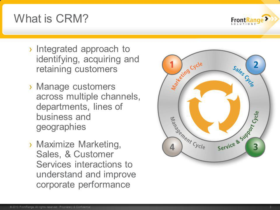 What is CRM Integrated approach to identifying, acquiring and retaining customers.
