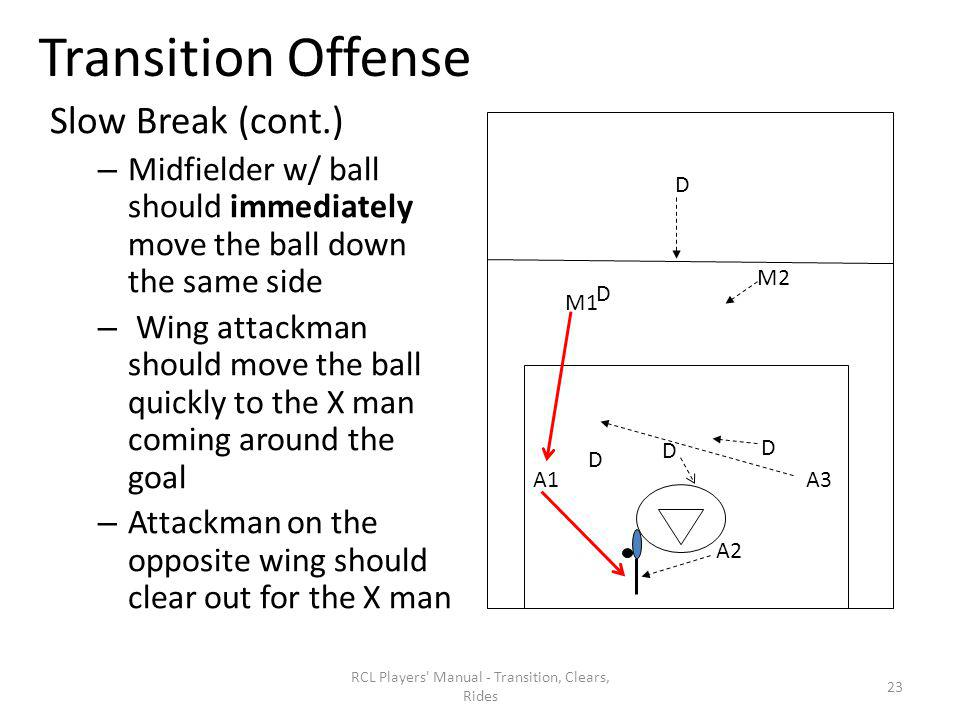 RCL Players Manual - Transition, Clears, Rides