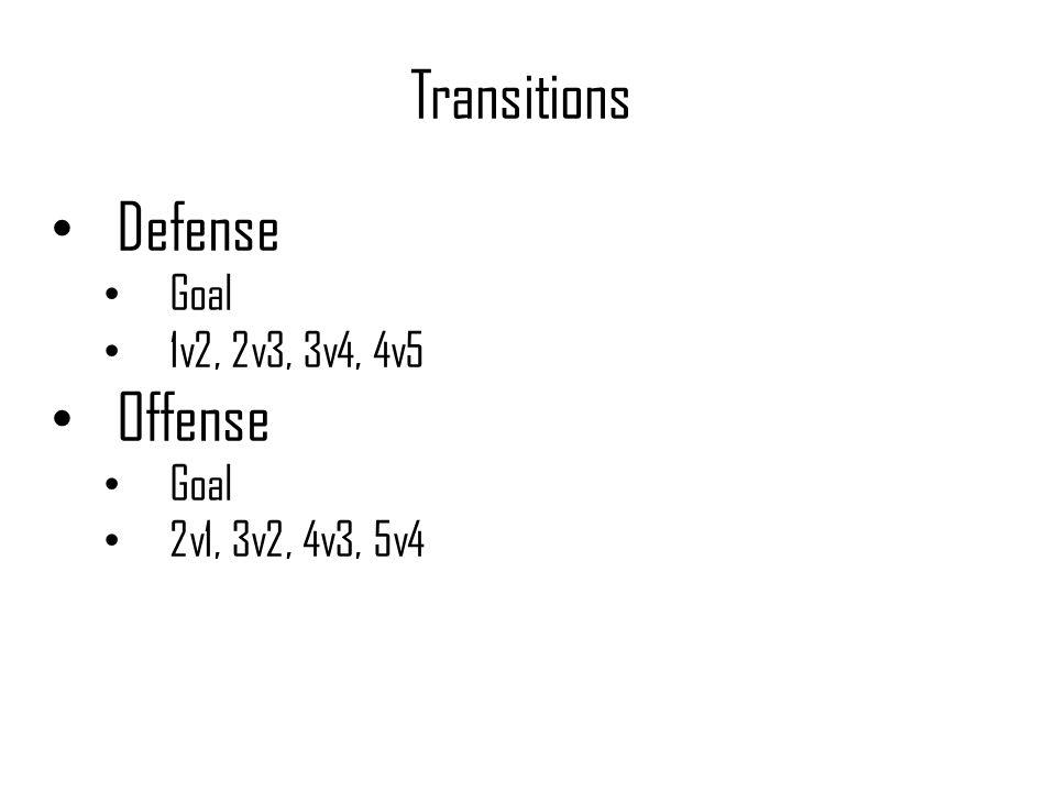 Transitions Defense Goal 1v2, 2v3, 3v4, 4v5 Offense 2v1, 3v2, 4v3, 5v4