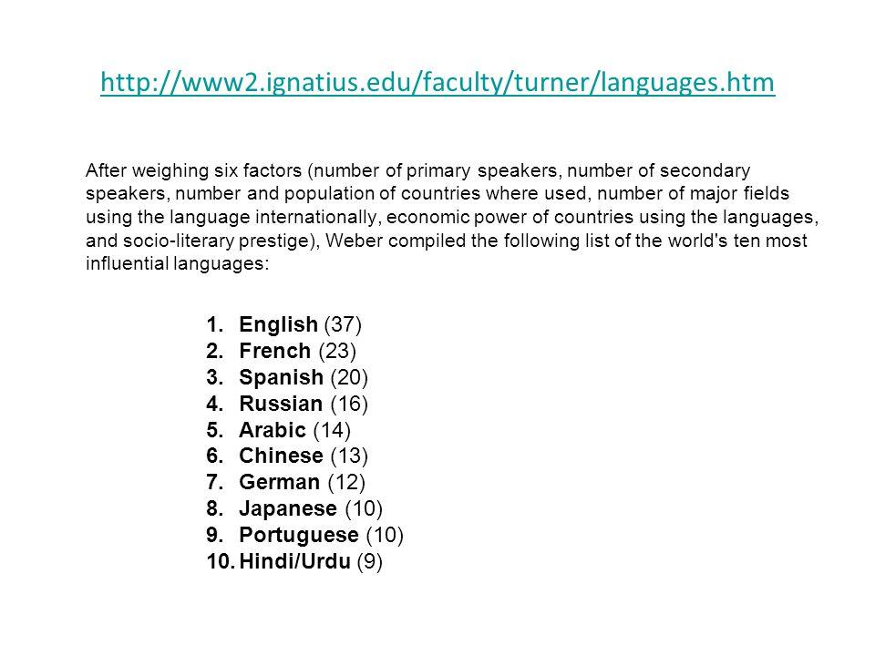 http://www2.ignatius.edu/faculty/turner/languages.htm English (37)
