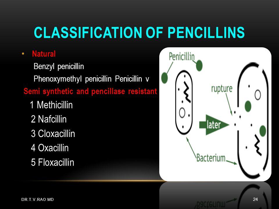 Classification of Pencillins