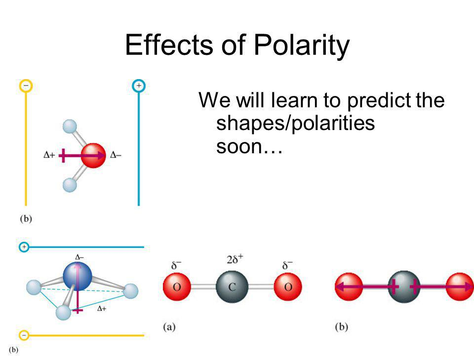 Effects of Polarity We will learn to predict the shapes/polarities soon…