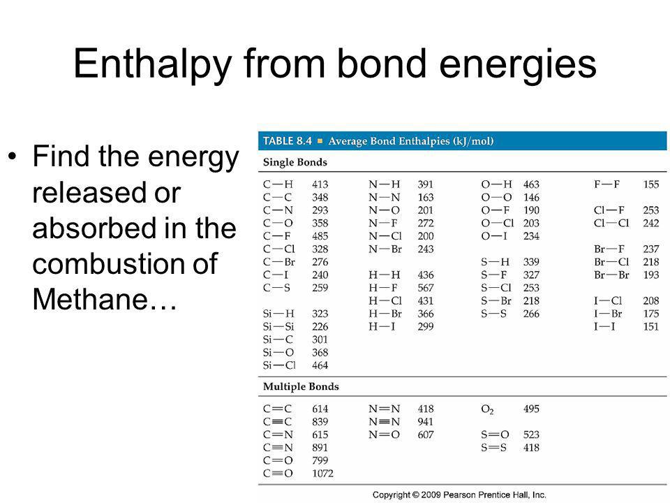 Enthalpy from bond energies