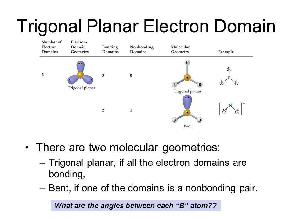 Trigonal Planar Electron Domain