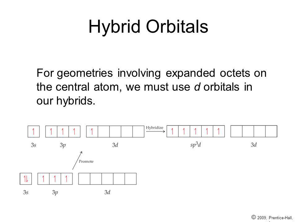Hybrid Orbitals For geometries involving expanded octets on the central atom, we must use d orbitals in our hybrids.