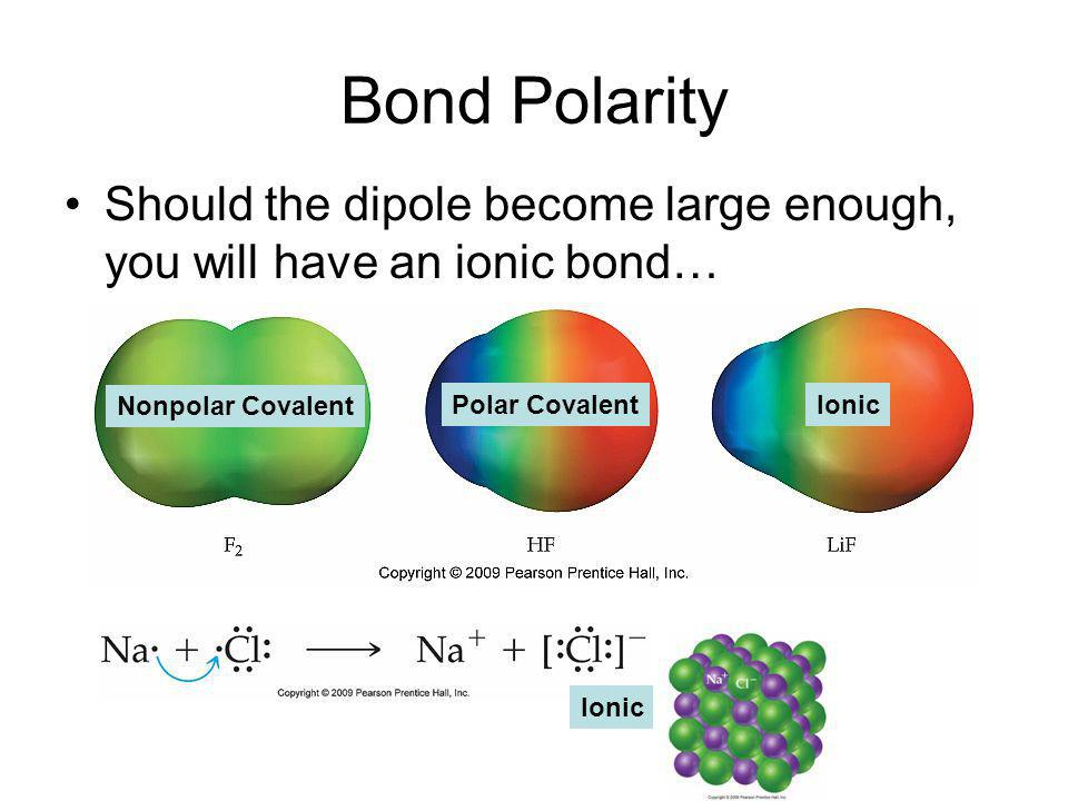 Bond Polarity Should the dipole become large enough, you will have an ionic bond… Nonpolar Covalent.