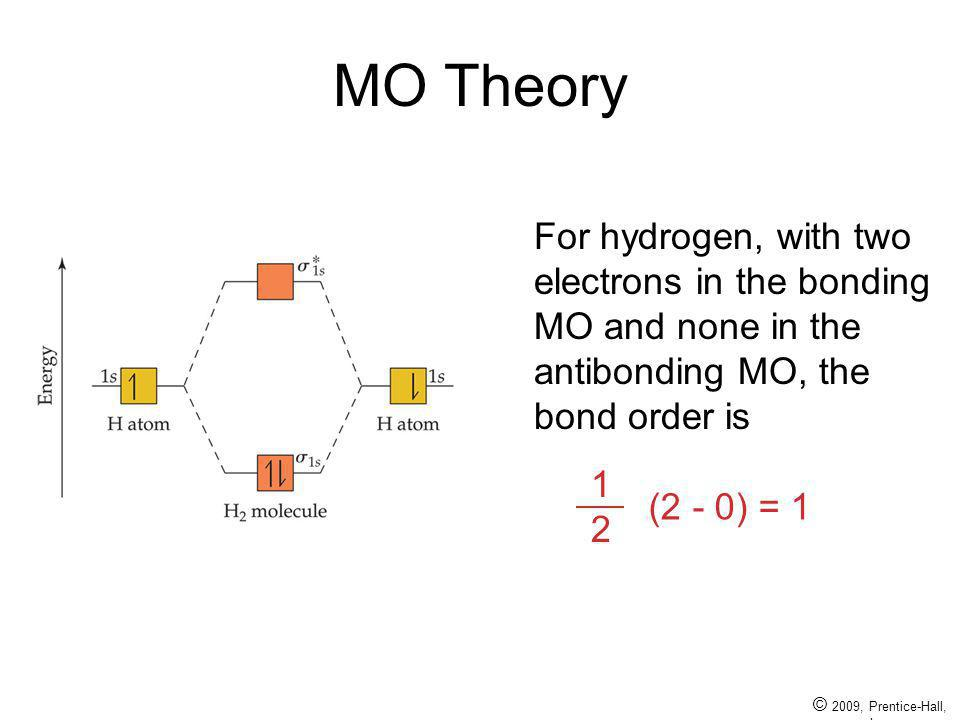 MO Theory For hydrogen, with two electrons in the bonding MO and none in the antibonding MO, the bond order is.