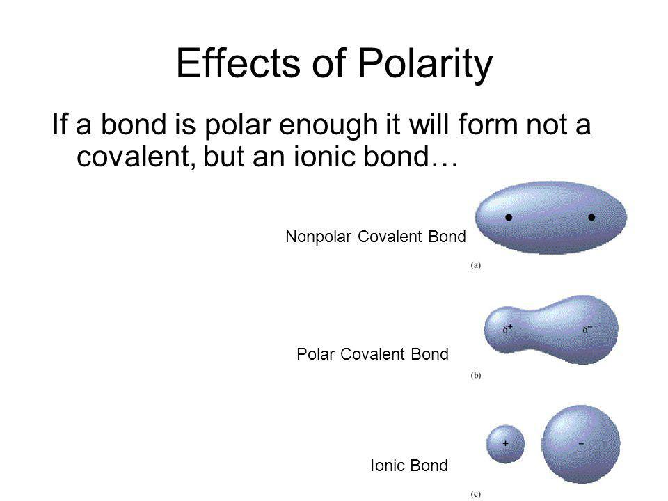 Effects of Polarity If a bond is polar enough it will form not a covalent, but an ionic bond… Nonpolar Covalent Bond.