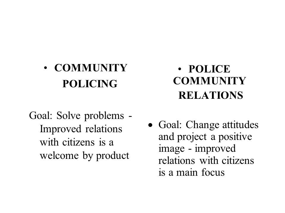 COMMUNITY POLICING. Goal: Solve problems - Improved relations with citizens is a welcome by product.