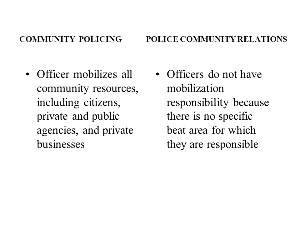COMMUNITY POLICING POLICE COMMUNITY RELATIONS