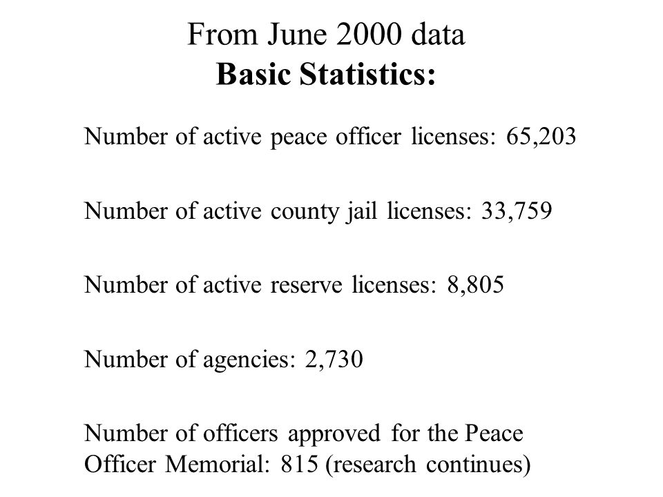 From June 2000 data Basic Statistics: