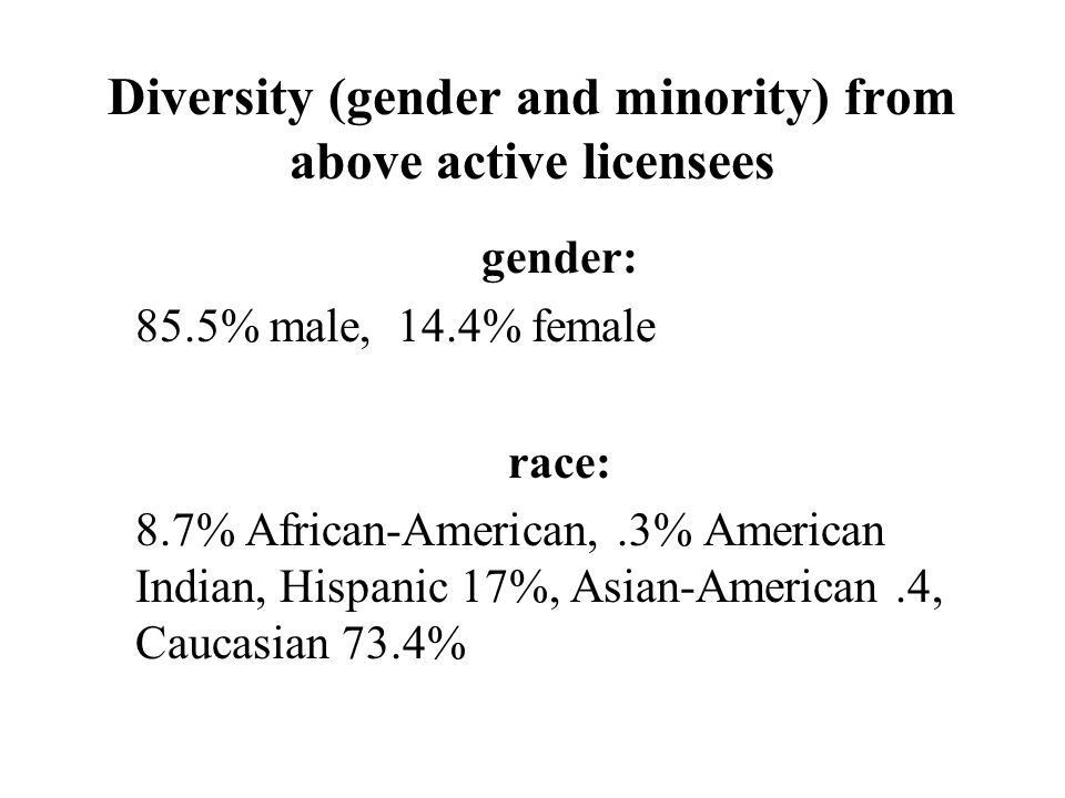 Diversity (gender and minority) from above active licensees
