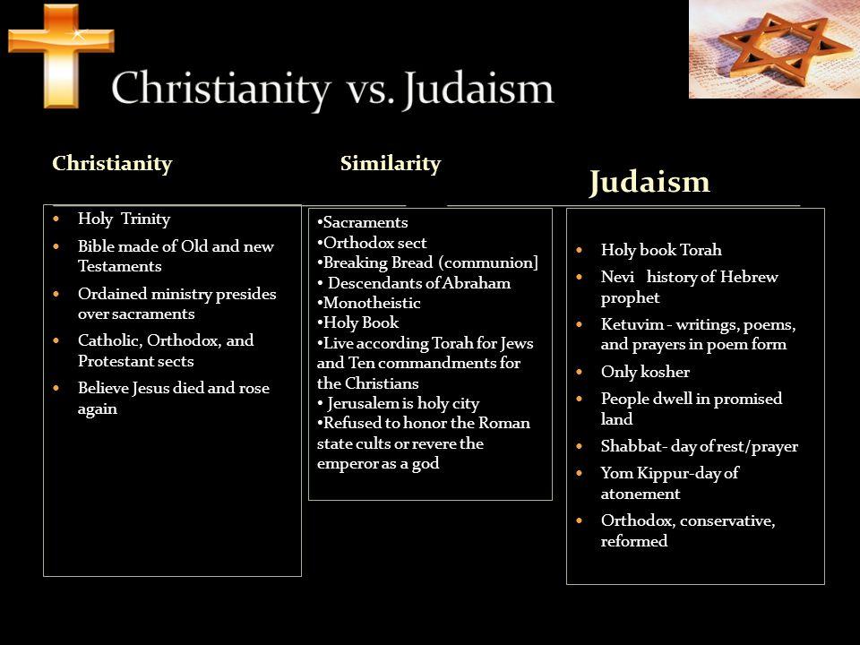 Christianity vs. Judaism