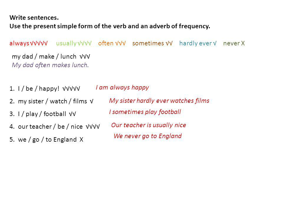 Write sentences. Use the present simple form of the verb and an adverb of frequency.