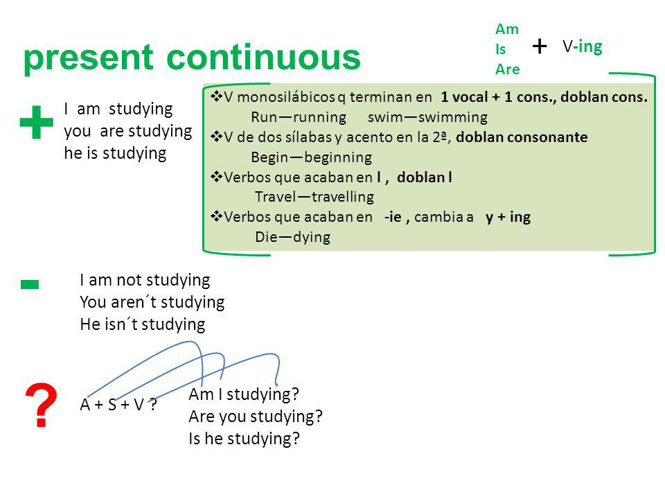 + - present continuous + V-ing I am studying you are studying