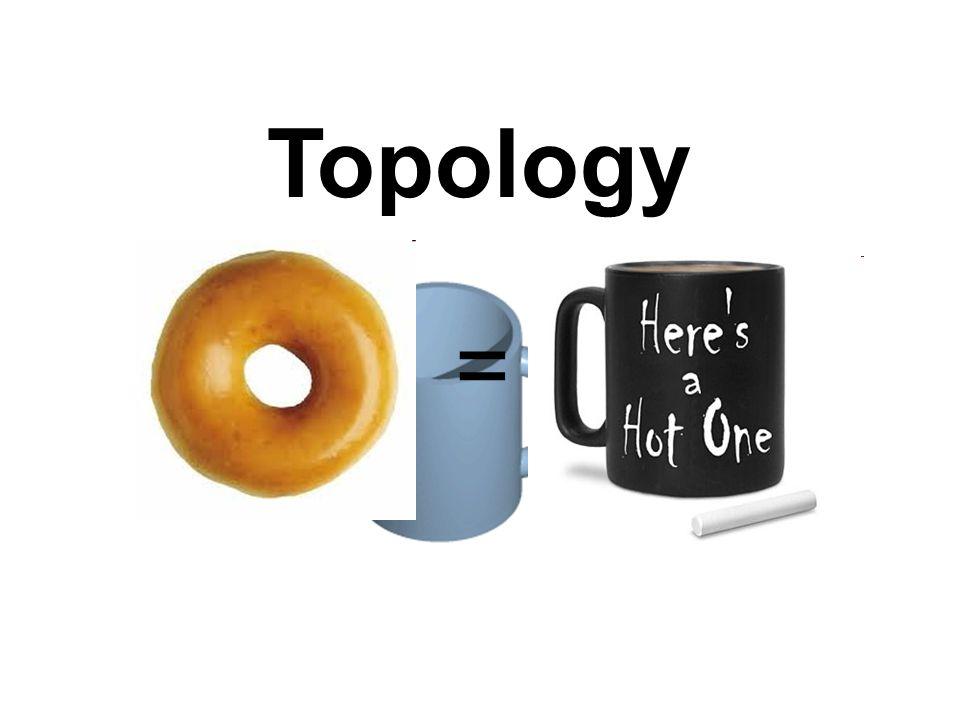 Topology =