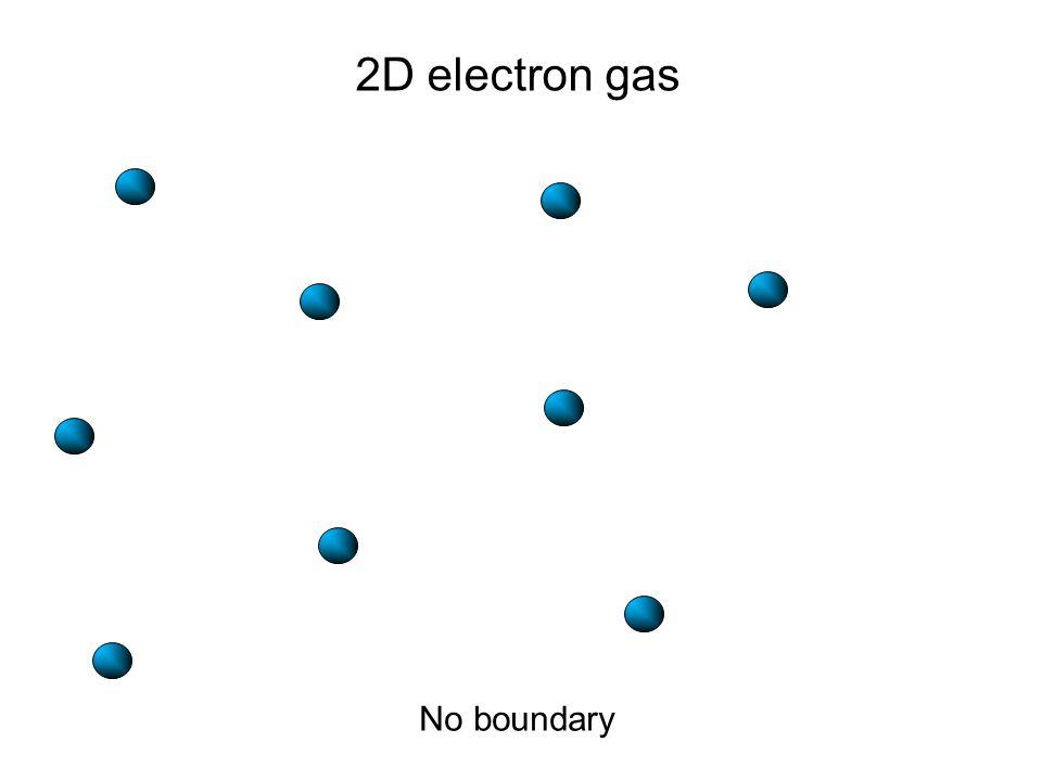 2D electron gas No boundary