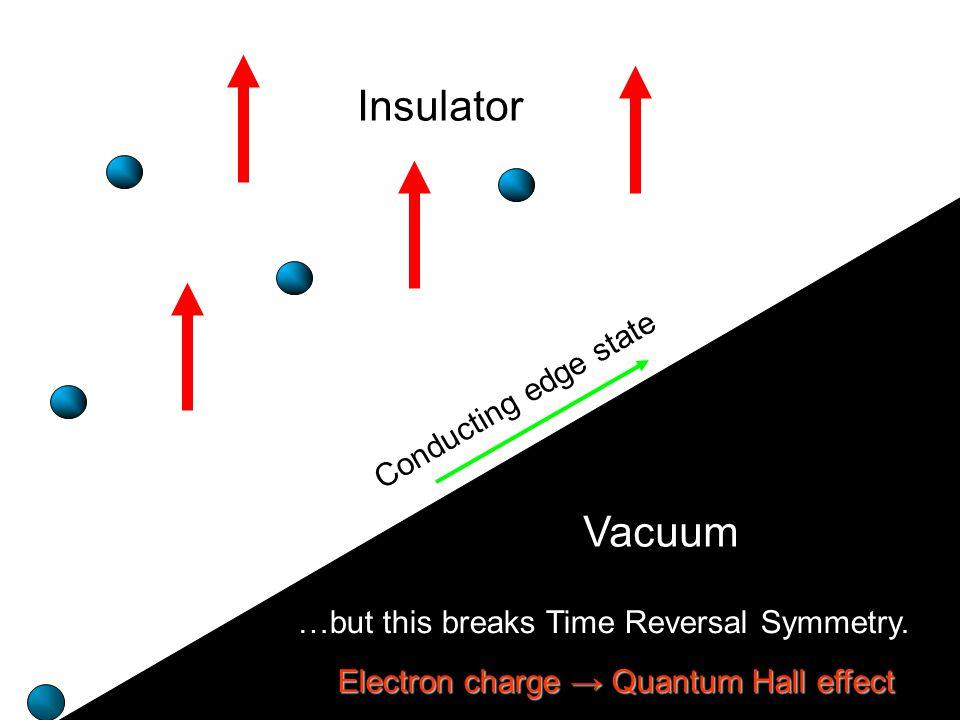 Insulator Vacuum Conducting edge state