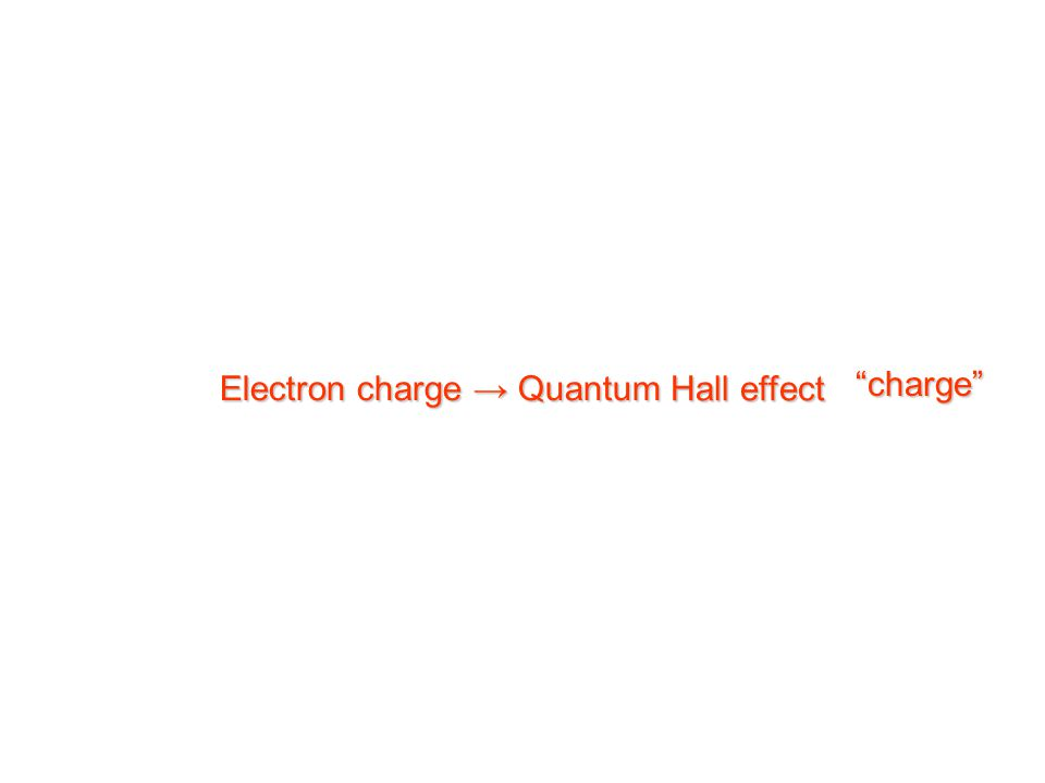 Electron charge → Quantum
