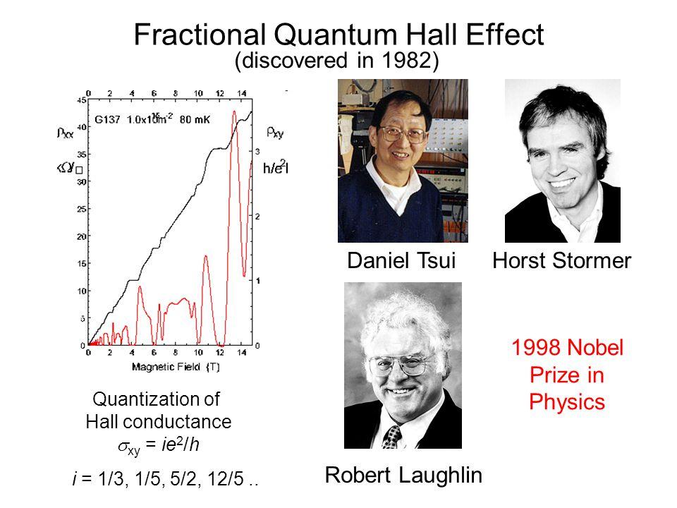Fractional Quantum Hall Effect