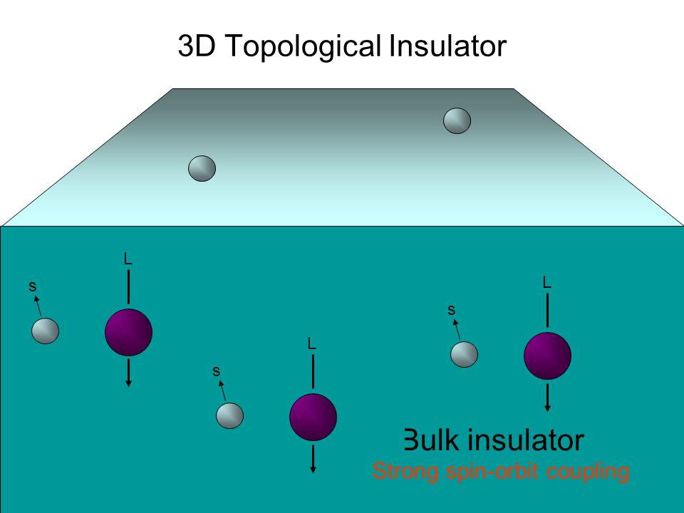3D Topological Insulator