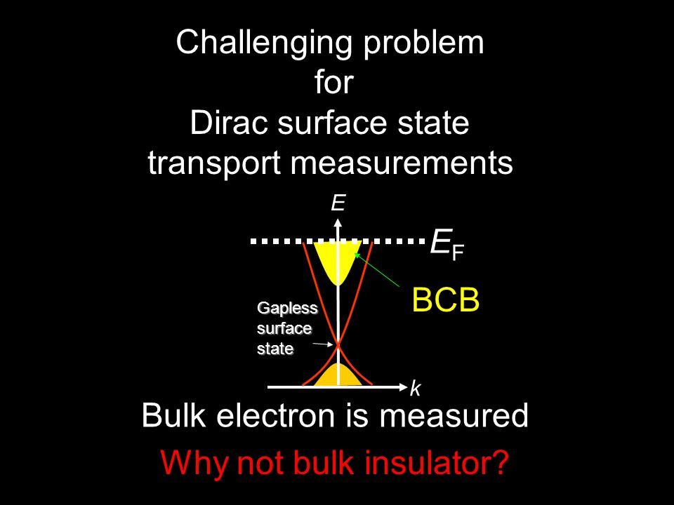 transport measurements