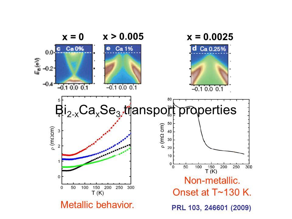 Bi2-xCaxSe3 transport properties